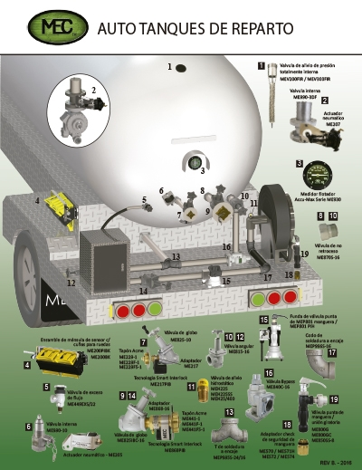Guia de Productos Piezas Marshall Excelsior Company para Autotanques Gas LP Ma
