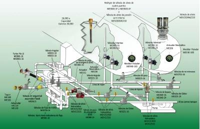 Guia de Instalación Piezas Marshall Excelsior Company Planta de Almacenaje Gas LP